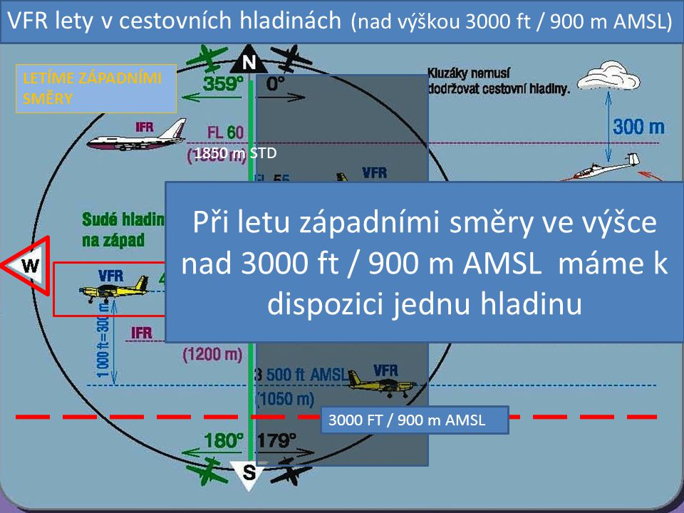 LETÍME ZÁPADNÍMI SMĚRY 3000 FT / 900 m AMSL Při letu západními směry ve výšce nad 3000 ft / 900 m AMSL máme k dispozici jednu hladinu VFR lety v cesto