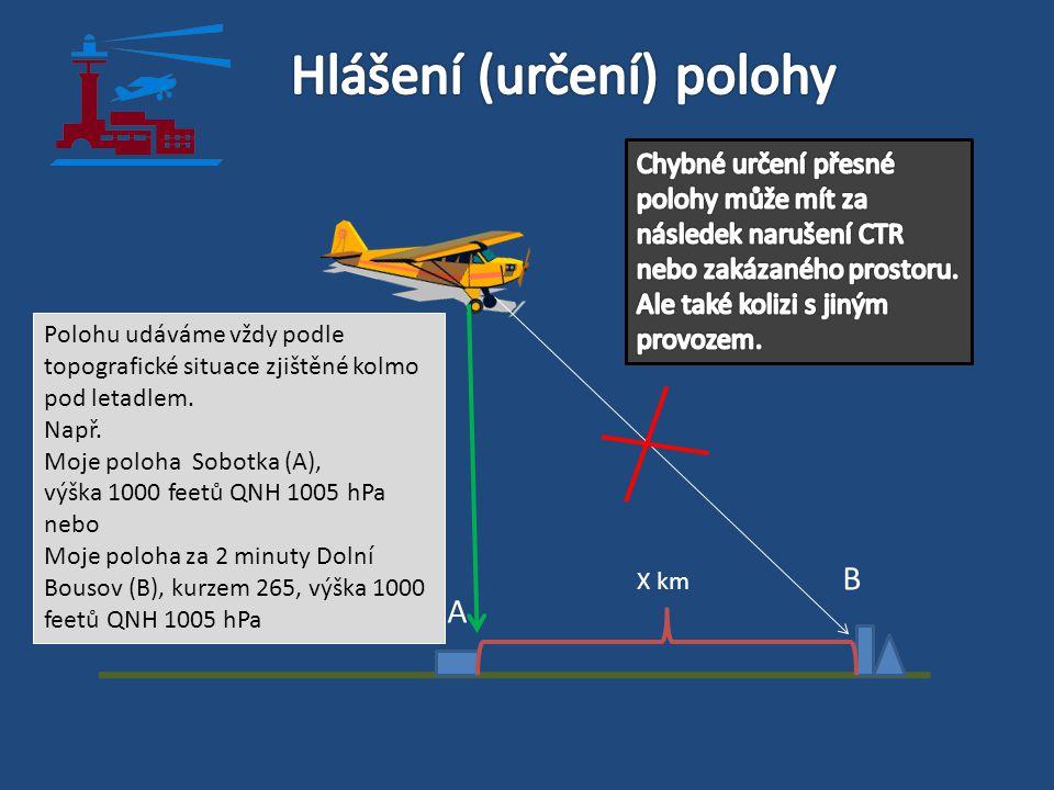 X km A B Polohu udáváme vždy podle topografické situace zjištěné kolmo pod letadlem. Např. Moje poloha Sobotka (A), výška 1000 feetů QNH 1005 hPa nebo
