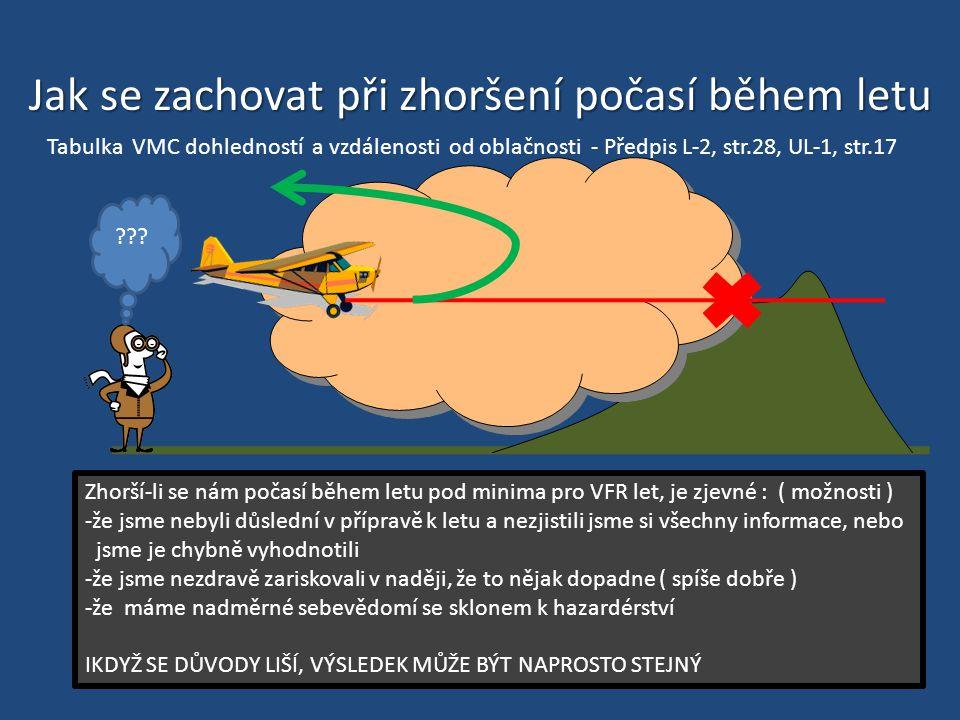 Jak se zachovat při zhoršení počasí během letu ??? Zhorší-li se nám počasí během letu pod minima pro VFR let, je zjevné : ( možnosti ) -že jsme nebyli