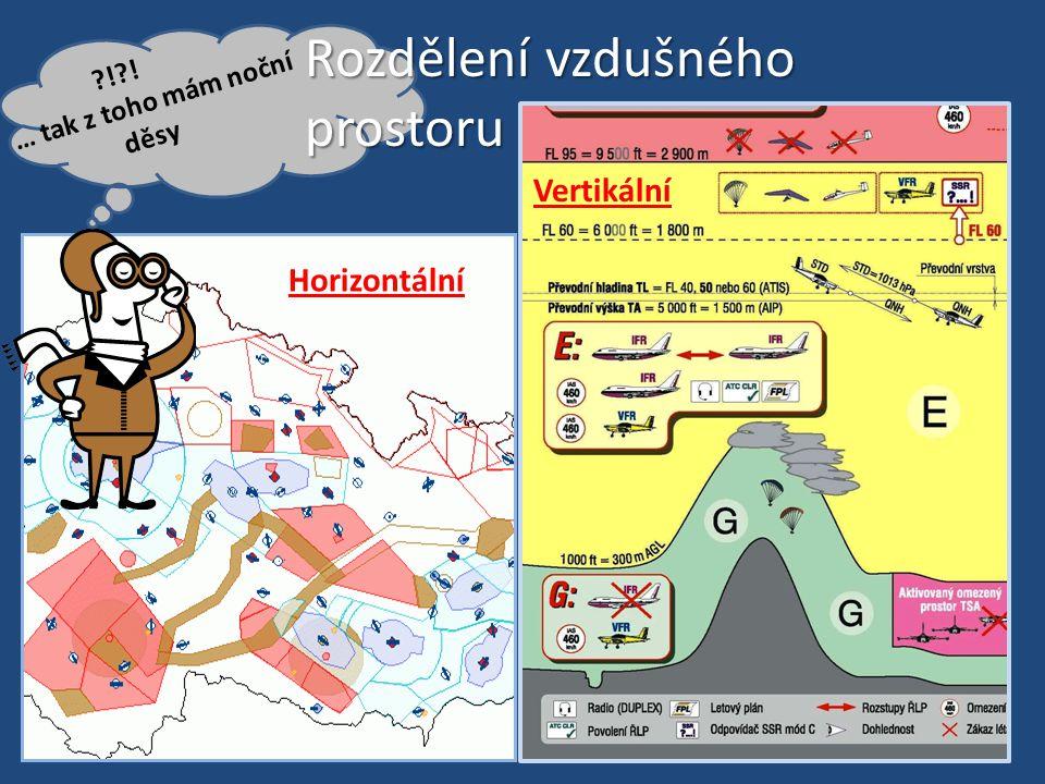 Rozdělení vzdušného prostoru Horizontální Vertikální ?!?! … tak z toho mám noční děsy