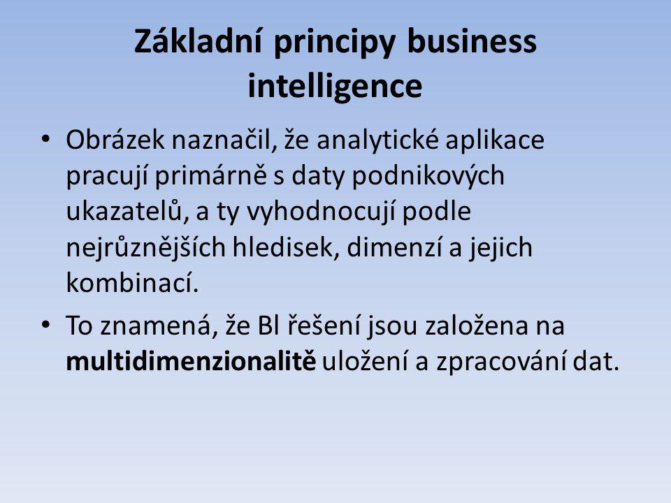 Základní principy business intelligence Obrázek naznačil, že analytické aplikace pracují primárně s daty podnikových ukazatelů, a ty vyhodnocují podle