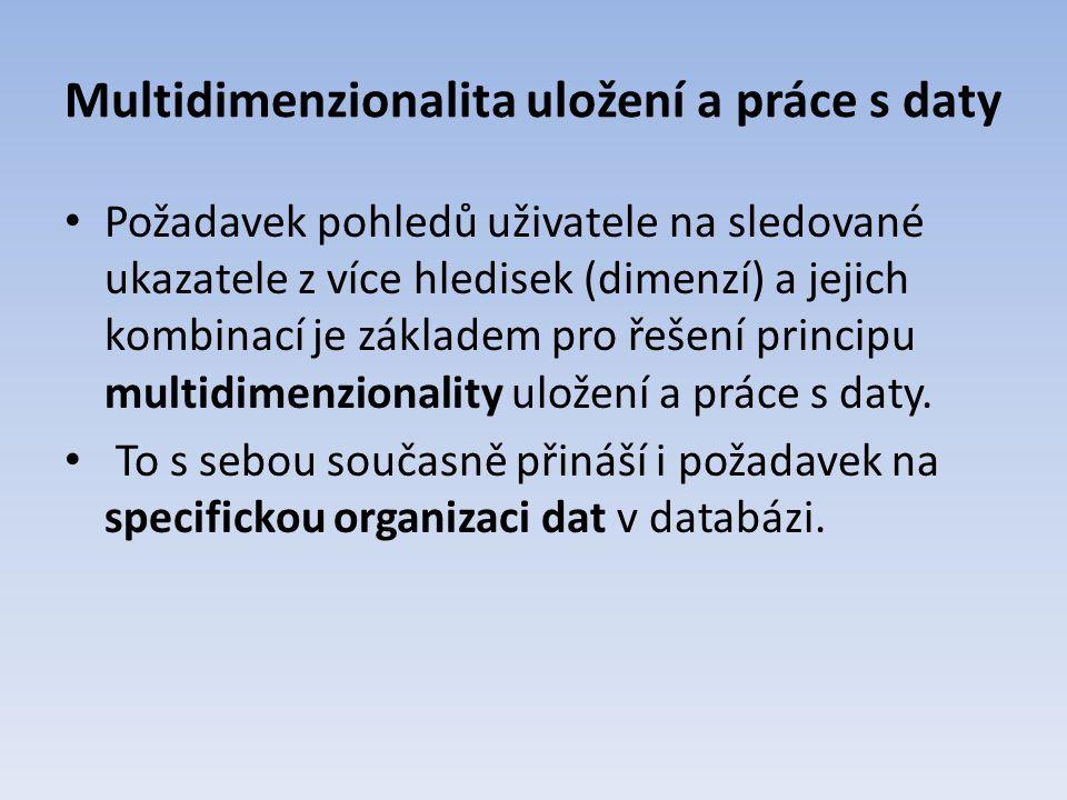 Multidimenzionalita uložení a práce s daty Požadavek pohledů uživatele na sledované ukazatele z více hledisek (dimenzí) a jejich kombinací je základem