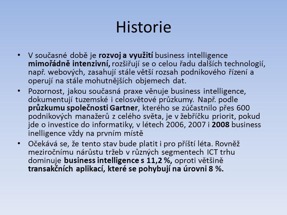 Historie V současné době je rozvoj a využití business intelligence mimořádně intenzivní, rozšiřují se o celou řadu dalších technologií, např. webových