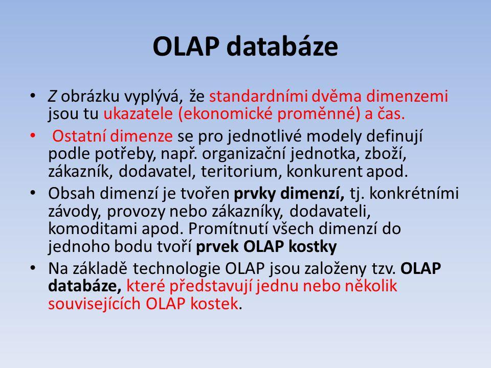 OLAP databáze Z obrázku vyplývá, že standardními dvěma dimenzemi jsou tu ukazatele (ekonomické proměnné) a čas. Ostatní dimenze se pro jednotlivé mode