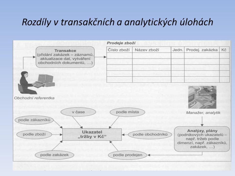 Rozdíly v transakčních a analytických úlohách