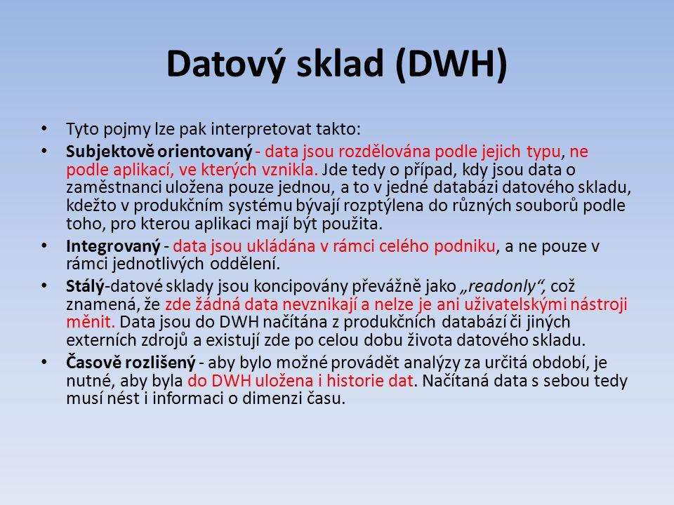 Datový sklad (DWH) Tyto pojmy lze pak interpretovat takto: Subjektově orientovaný - data jsou rozdělována podle jejich typu, ne podle aplikací, ve kte