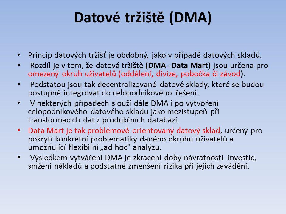Datové tržiště (DMA) Princip datových tržišť je obdobný, jako v případě datových skladů. Rozdíl je v tom, že datová tržiště (DMA -Data Mart) jsou urče