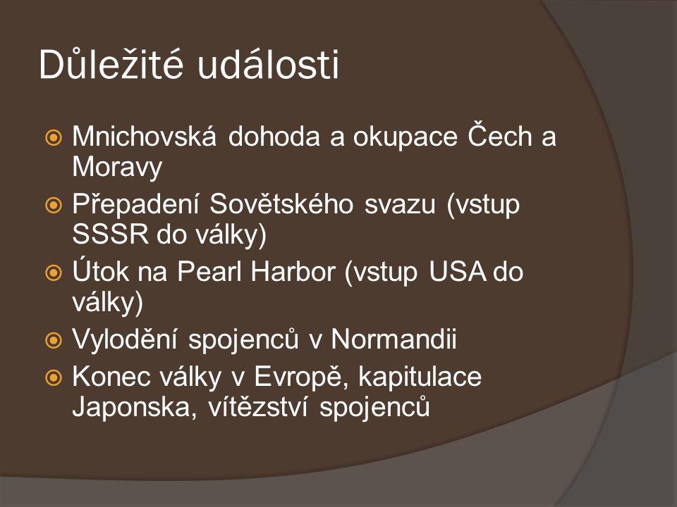 Důležité události  Mnichovská dohoda a okupace Čech a Moravy  Přepadení Sovětského svazu (vstup SSSR do války)  Útok na Pearl Harbor (vstup USA do