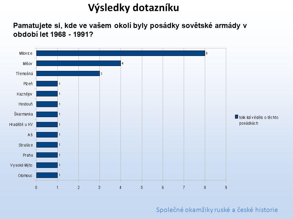 Pamatujete si, kde ve vašem okolí byly posádky sovětské armády v období let 1968 - 1991? Výsledky dotazníku Společné okamžiky ruské a české historie