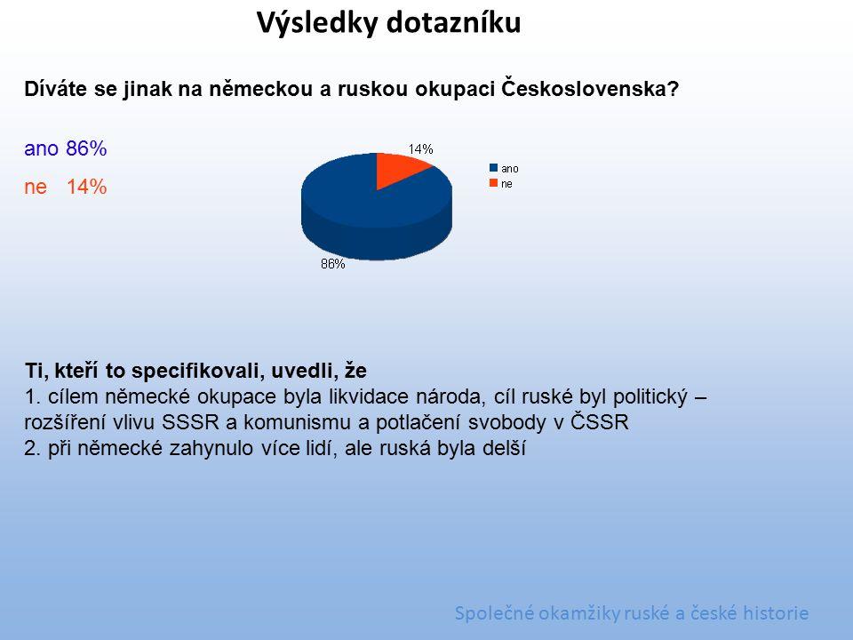 Díváte se jinak na německou a ruskou okupaci Československa? ano86% ne 14% Ti, kteří to specifikovali, uvedli, že 1. cílem německé okupace byla likvid