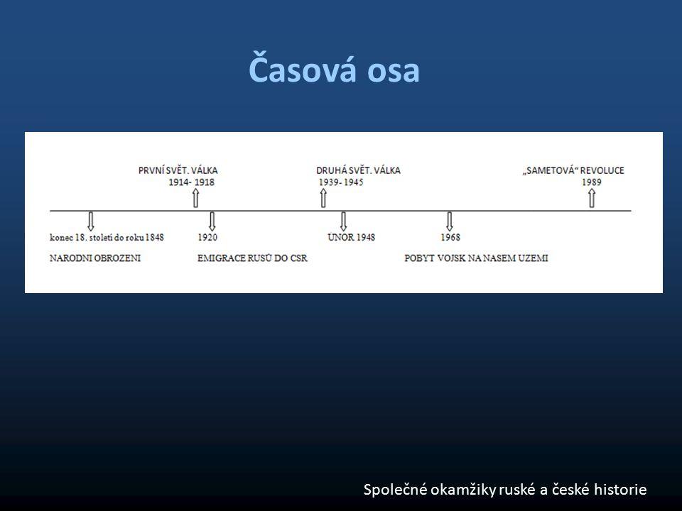 Časová osa Společné okamžiky ruské a české historie