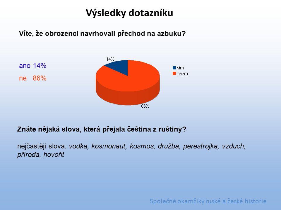 Víte, že obrozenci navrhovali přechod na azbuku? ano14% ne86% Znáte nějaká slova, která přejala čeština z ruštiny? nejčastěji slova: vodka, kosmonaut,