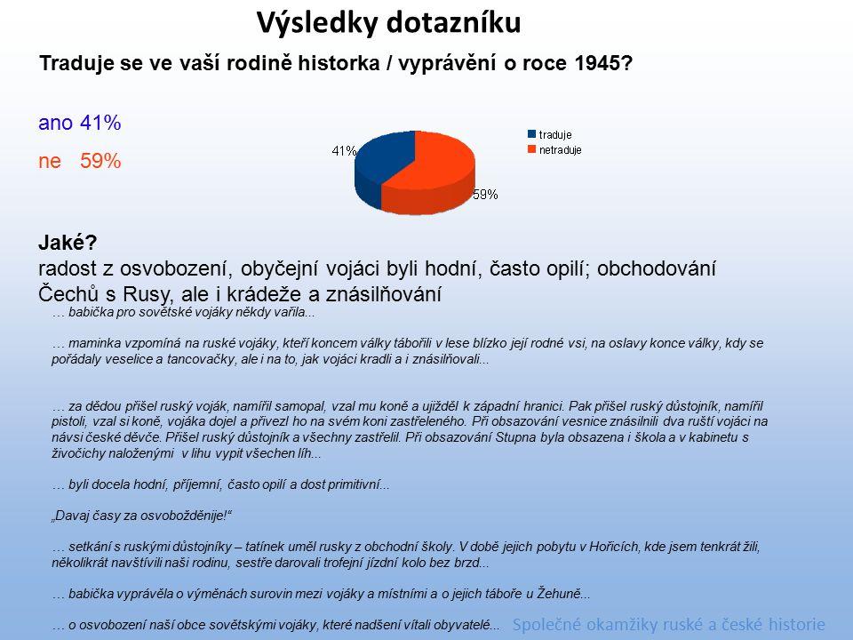 Traduje se ve vaší rodině historka / vyprávění o roce 1945? ano41% ne59% Jaké? radost z osvobození, obyčejní vojáci byli hodní, často opilí; obchodová