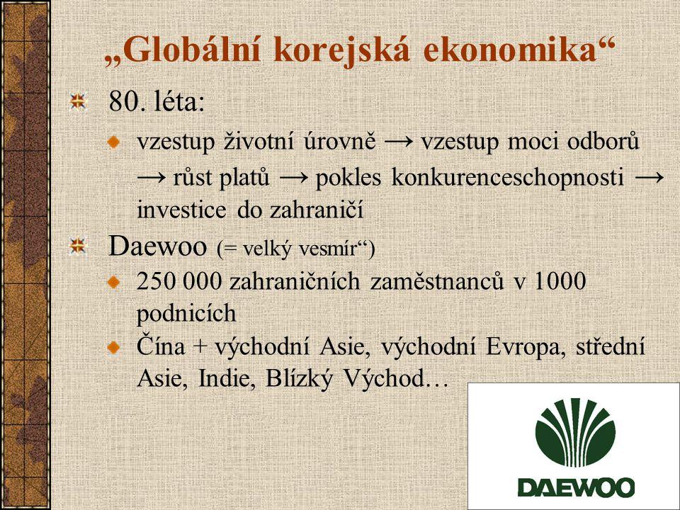 Hospodářský úspěch HDP 19 200 $/obyv.(PPP, 2004) 14.