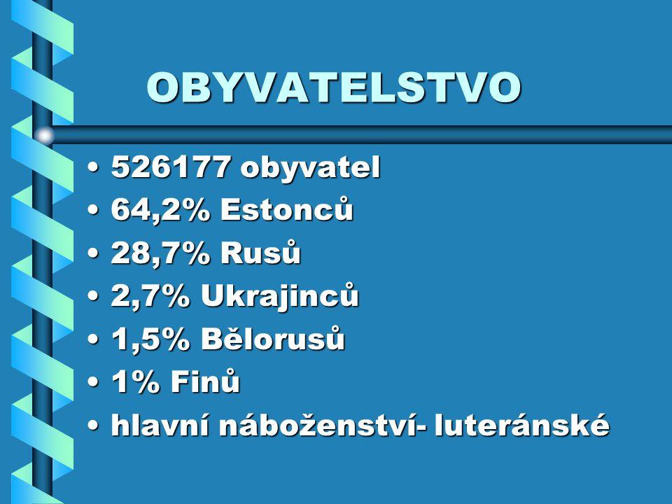 VÝZNAMNÁ MĚSTA VÝZNAMNÁ MĚSTA Tallin - hlavní městoTallin - hlavní město Narva - u hranice s RuskemNarva - u hranice s Ruskem - protéká jím stejnojmenná řeka - protéká jím stejnojmenná řeka - dnešní obyvatelstvo je převážně - dnešní obyvatelstvo je převážně ruskojazyčné ruskojazyčné Paldiski - významný přístav ležící naPaldiski - významný přístav ležící na poloostrově Pakri (SZ Estonsko) poloostrově Pakri (SZ Estonsko) Tartu - největší město EstonskaTartu - největší město Estonska - často považováno za centrum - často považováno za centrum vzdělanosti a kultury vzdělanosti a kultury Haapsalu - lázeňské město na západu EstonskaHaapsalu - lázeňské město na západu Estonska - vzniklo zhruba v polovině 13.století - vzniklo zhruba v polovině 13.století