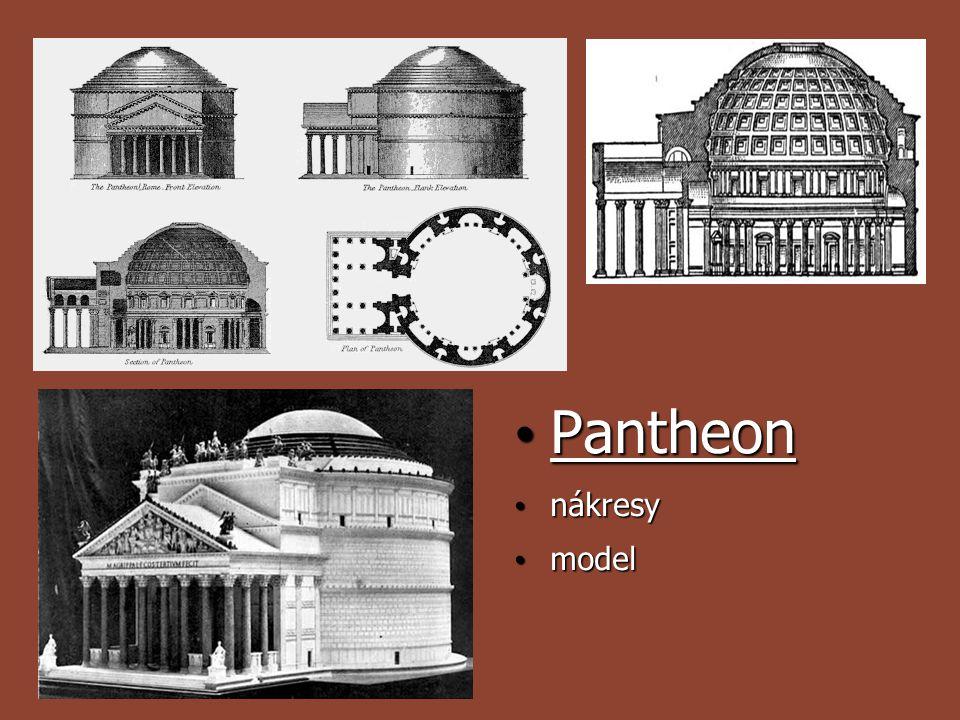 Pantheon Pantheon nákresy nákresy model model