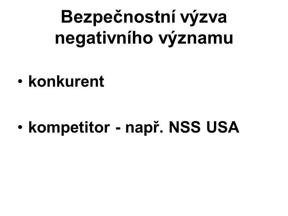 Bezpečnostní výzva negativního významu konkurent kompetitor - např. NSS USA