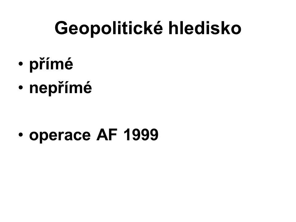 Geopolitické hledisko přímé nepřímé operace AF 1999