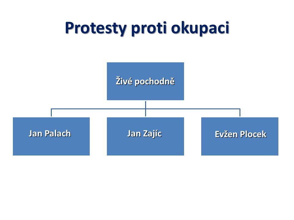 Protesty proti okupaci Živé pochodně Jan Palach Jan Zajíc Evžen Plocek
