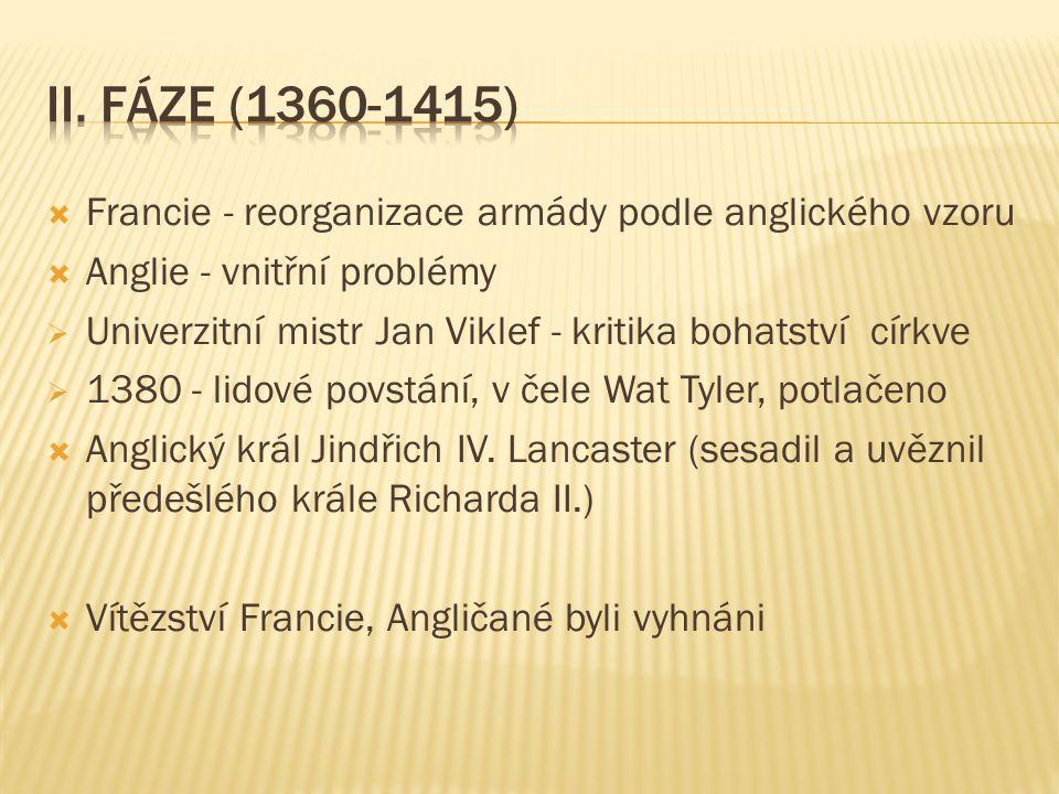  Francie - reorganizace armády podle anglického vzoru  Anglie - vnitřní problémy  Univerzitní mistr Jan Viklef - kritika bohatství církve  1380 - lidové povstání, v čele Wat Tyler, potlačeno  Anglický král Jindřich IV.