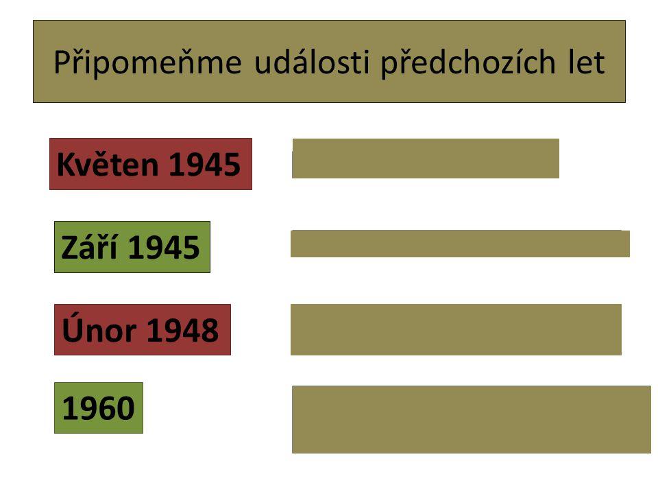 Připomeňme události předchozích let Květen 1945 Září 1945 Únor 1948 1960 Osvobození Československé republiky Konec 2. světové války, Japonsko kapitulu