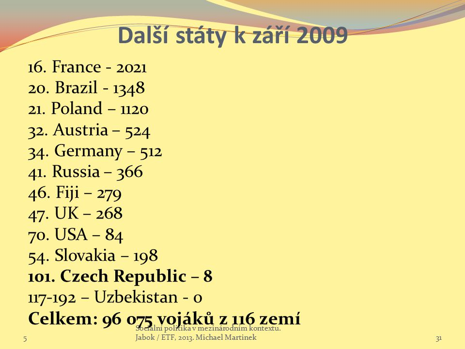Další státy k září 2009 16. France - 2021 20. Brazil - 1348 21. Poland – 1120 32. Austria – 524 34. Germany – 512 41. Russia – 366 46. Fiji – 279 47.