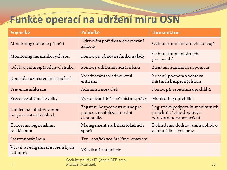 Funkce operací na udržení míru OSN 3 Sociální politika III.
