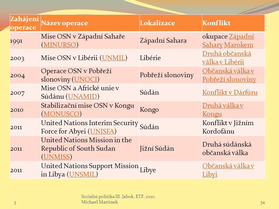 Zahájení operace Název operaceLokalizaceKonflikt 1991 Mise OSN v Západní Sahaře (MINURSO)MINURSO Západní Sahara okupace Západní Sahary MarokemZápadní SaharyMarokem 2003Mise OSN v Libérii (UNMIL)UNMILLibérie Druhá občanská válka v Libérii 2004 Operace OSN v Pobřeží slonoviny (UNOCI)UNOCI Pobřeží slonoviny Občanská válka v Pobřeží slonoviny 2007 Mise OSN a Africké unie v Súdánu (UNAMID)UNAMID SúdánKonflikt v Dárfúru 2010 Stabilizační mise OSN v Kongu (MONUSCO)MONUSCO Kongo Druhá válka v Kongu 2011 United Nations Interim Security Force for Abyei (UNISFA)UNISFA Súdán Konflikt v Jižním Kordofánu 2011 United Nations Mission in the Republic of South Sudan (UNMISS)UNMISS Jižní Súdán Druhá súdánská občanská válka 2011 United Nations Support Mission in Libya (UNSMIL)UNSMIL Libye Občanská válka v Libyi 3 Sociální politika III.