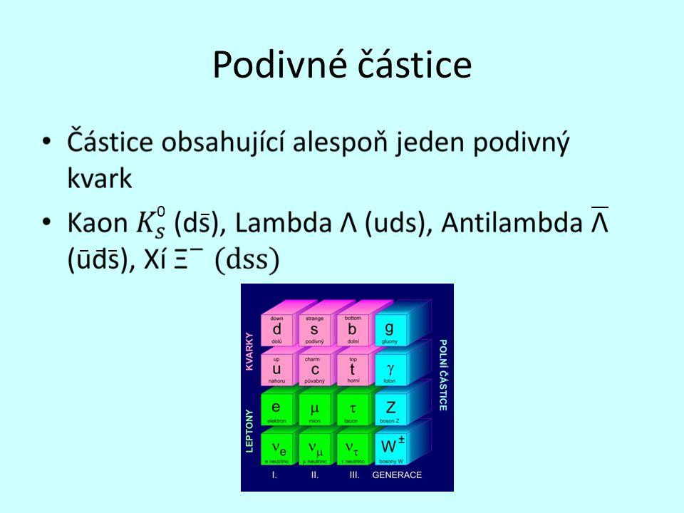 Podivné částice __ 0 _ _ _ _