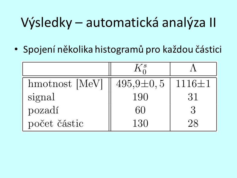 Výsledky – automatická analýza II Spojení několika histogramů pro každou částici