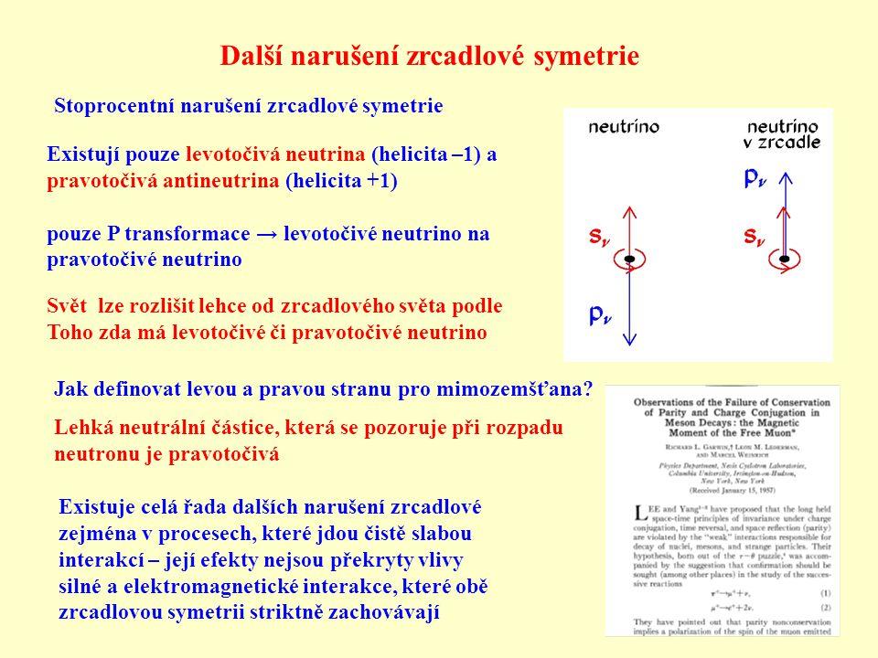 Další narušení zrcadlové symetrie Existují pouze levotočivá neutrina (helicita –1) a pravotočivá antineutrina (helicita +1) pouze P transformace → lev