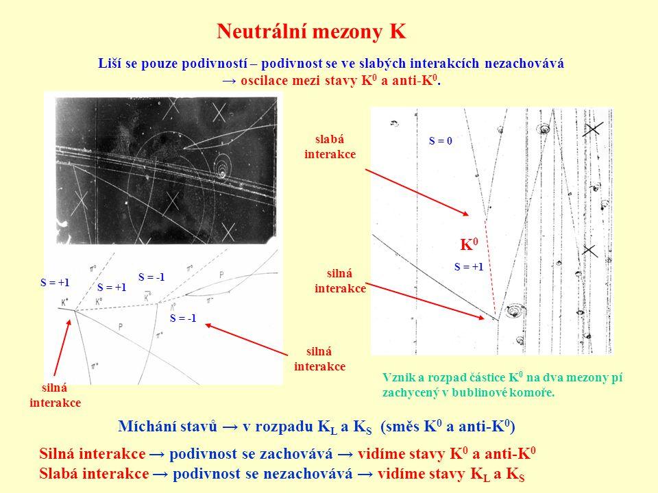 Neutrální mezony K Liší se pouze podivností – podivnost se ve slabých interakcích nezachovává → oscilace mezi stavy K 0 a anti-K 0. Míchání stavů → v