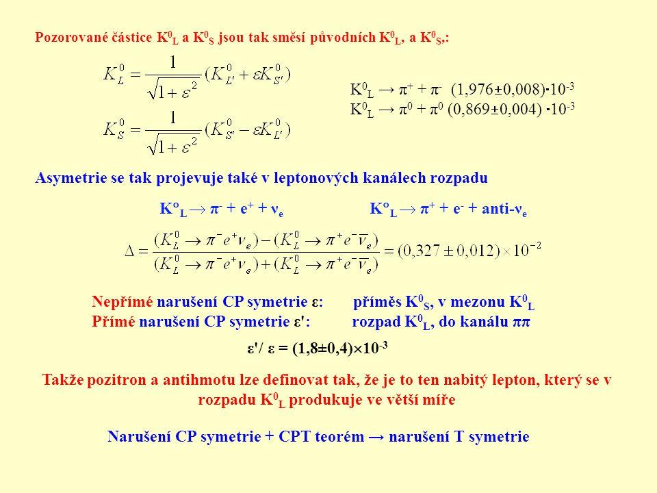 K  L  π - + e + + ν e K  L  π + + e - + anti-ν e Asymetrie se tak projevuje také v leptonových kanálech rozpadu ε'/ ε = (1,8±0,4)  10 -3 Nepřímé