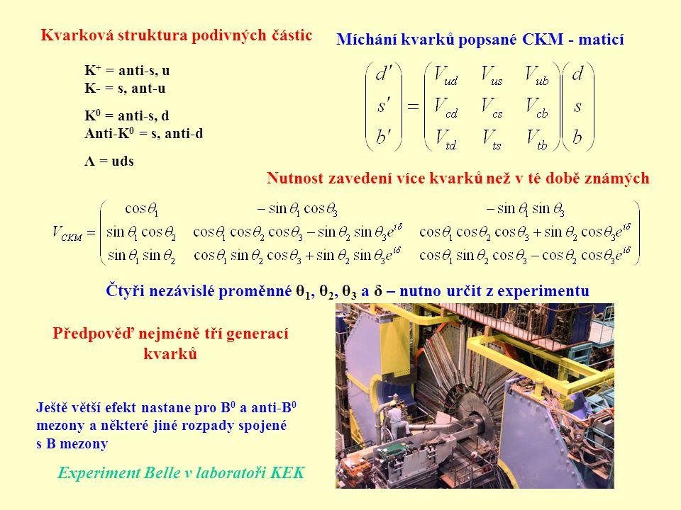 K + = anti-s, u K- = s, ant-u K 0 = anti-s, d Anti-K 0 = s, anti-d Λ = uds Ještě větší efekt nastane pro B 0 a anti-B 0 mezony a některé jiné rozpady