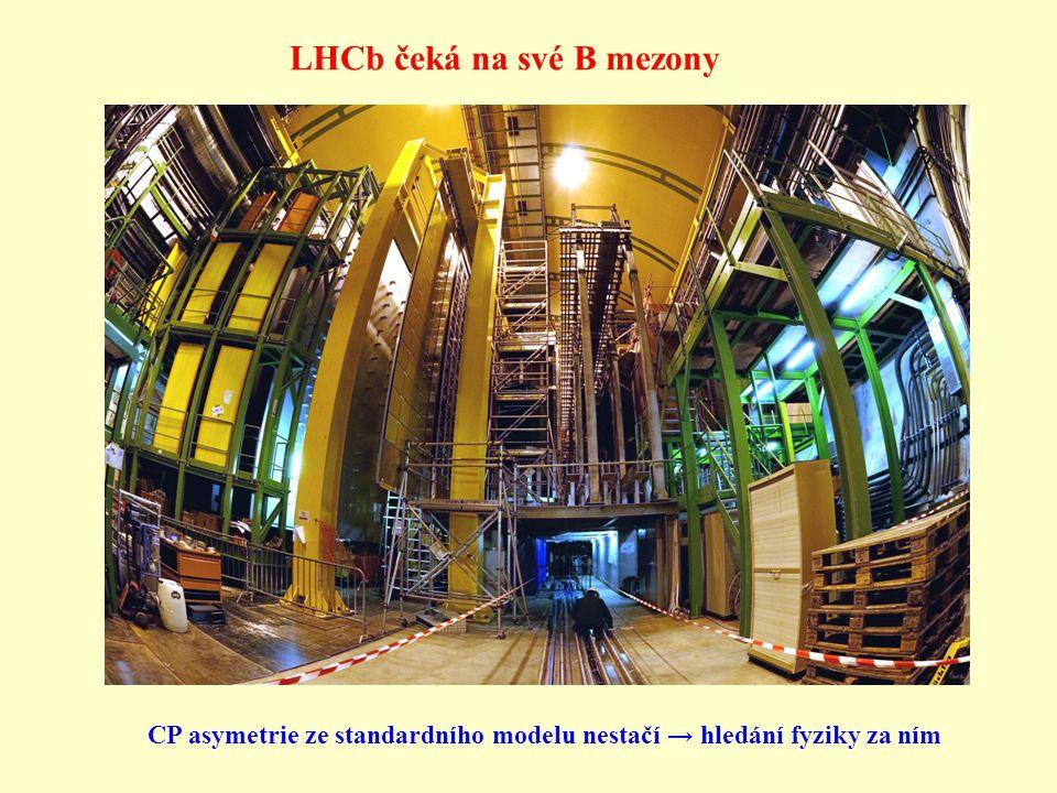 CP asymetrie ze standardního modelu nestačí → hledání fyziky za ním LHCb čeká na své B mezony