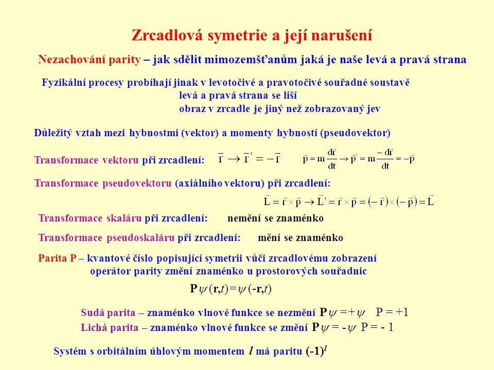 Nezachování parity – jak sdělit mimozemšťanům jaká je naše levá a pravá strana Zrcadlová symetrie a její narušení Parita P – kvantové číslo popisující