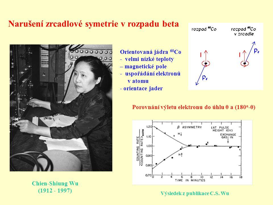 Chien-Shiung Wu (1912 - 1997) Narušení zrcadlové symetrie v rozpadu beta Orientovaná jádra 60 Co - velmi nízké teploty – magnetické pole - uspořádání