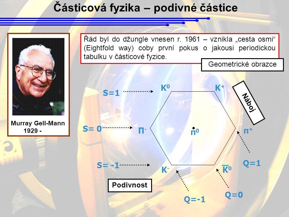 Částicová fyzika – podivné částice Murray Gell-Mann 1929 - Řád byl do džungle vnesen r.
