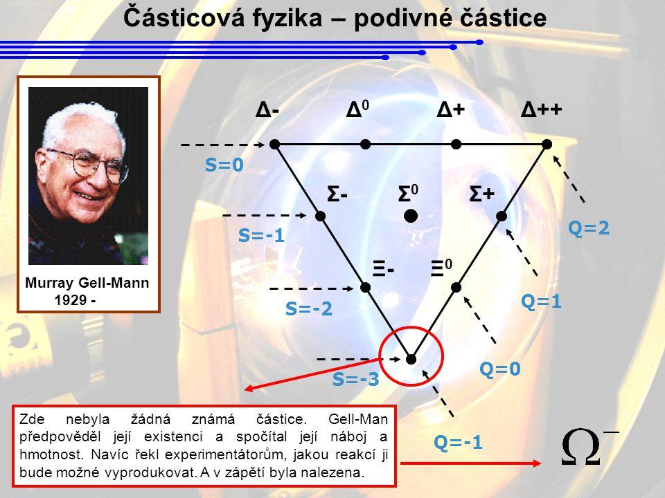 Částicová fyzika – podivné částice Murray Gell-Mann 1929 - Σ-Σ- Δ-Δ-Δ0Δ0 Δ+Δ+Δ++ Σ0Σ0 Σ+Σ+ Ξ-Ξ-Ξ0Ξ0 S=0 S=-1 S=-2 S=-3 Q=-1 Q=0 Q=1 Q=2 Zde nebyla žádná známá částice.
