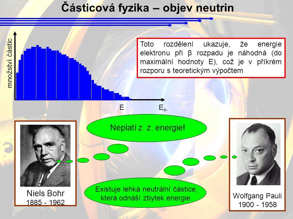 Částicová fyzika – objev neutrin E e- množství částic E Toto rozdělení ukazuje, že energie elektronu při β rozpadu je náhodná (do maximální hodnoty E), což je v příkrém rozporu s teoretickým výpočtem Niels Bohr 1885 - 1962 Neplatí z.