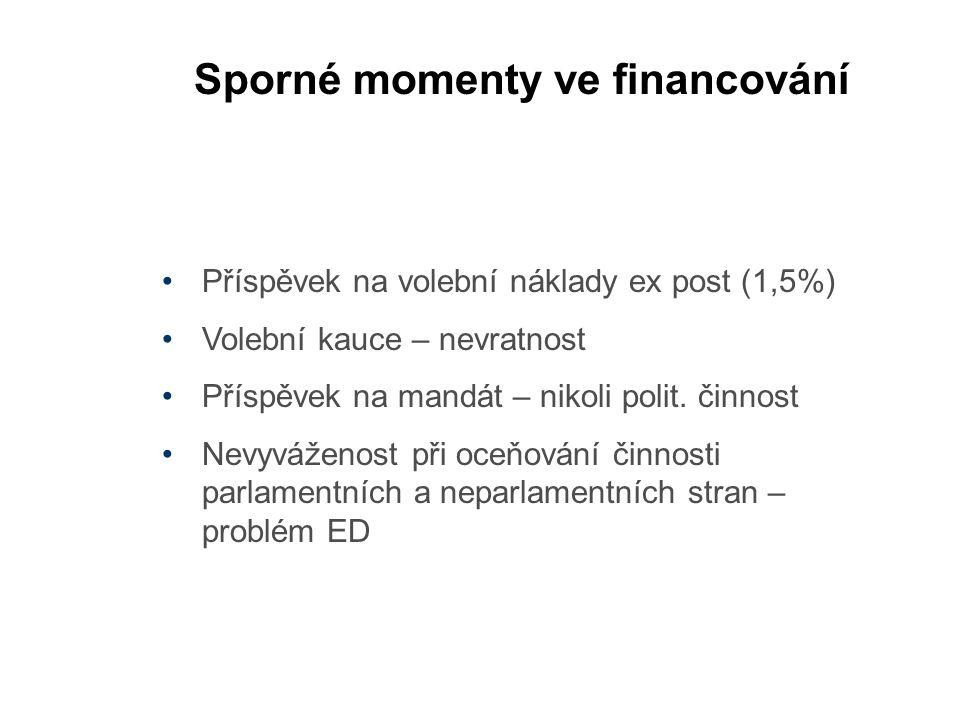 Příspěvek na volební náklady ex post (1,5%) Volební kauce – nevratnost Příspěvek na mandát – nikoli polit.