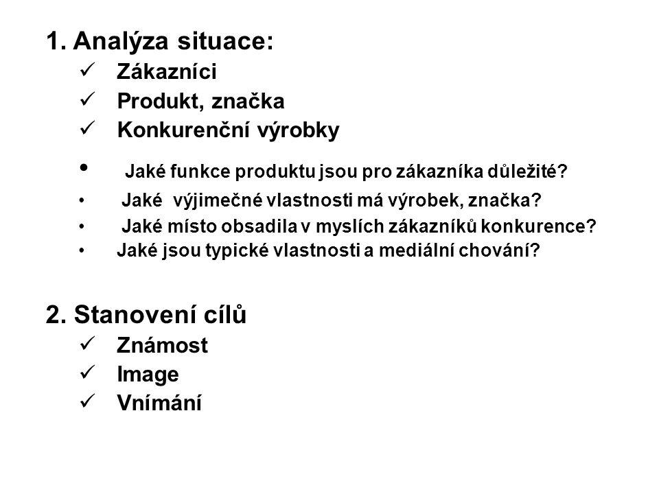 1. Analýza situace: Zákazníci Produkt, značka Konkurenční výrobky Jaké funkce produktu jsou pro zákazníka důležité? Jaké výjimečné vlastnosti má výrob