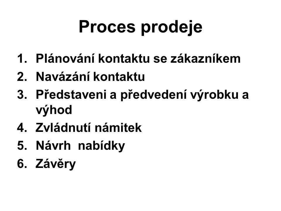 Proces prodeje 1.Plánování kontaktu se zákazníkem 2.Navázání kontaktu 3.Představeni a předvedení výrobku a výhod 4.Zvládnutí námitek 5.Návrh nabídky 6