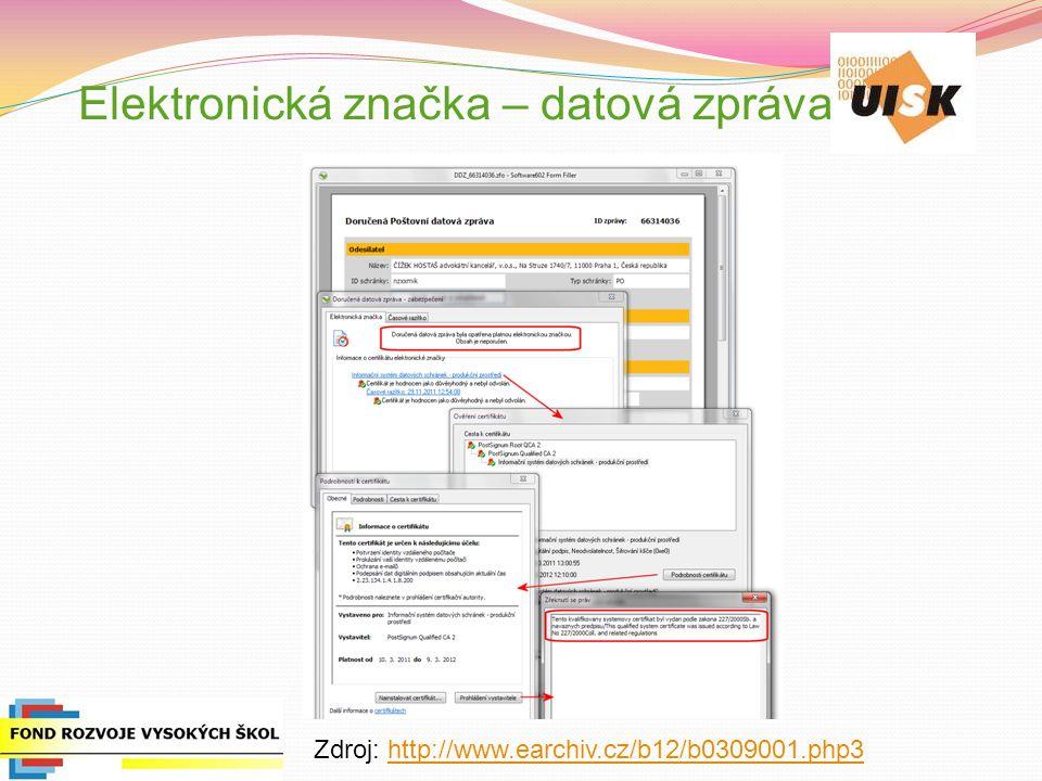 Elektronická značka – datová zpráva Zdroj: http://www.earchiv.cz/b12/b0309001.php3http://www.earchiv.cz/b12/b0309001.php3