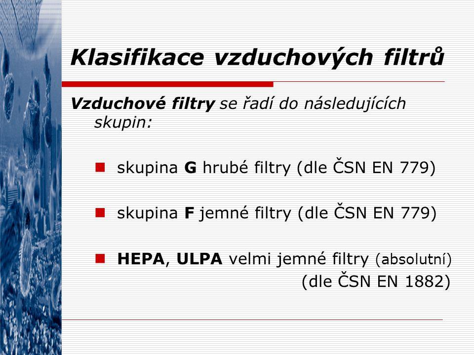 Klasifikace vzduchových filtrů Vzduchové filtry se řadí do následujících skupin: skupina G hrubé filtry (dle ČSN EN 779) skupina F jemné filtry (dle Č