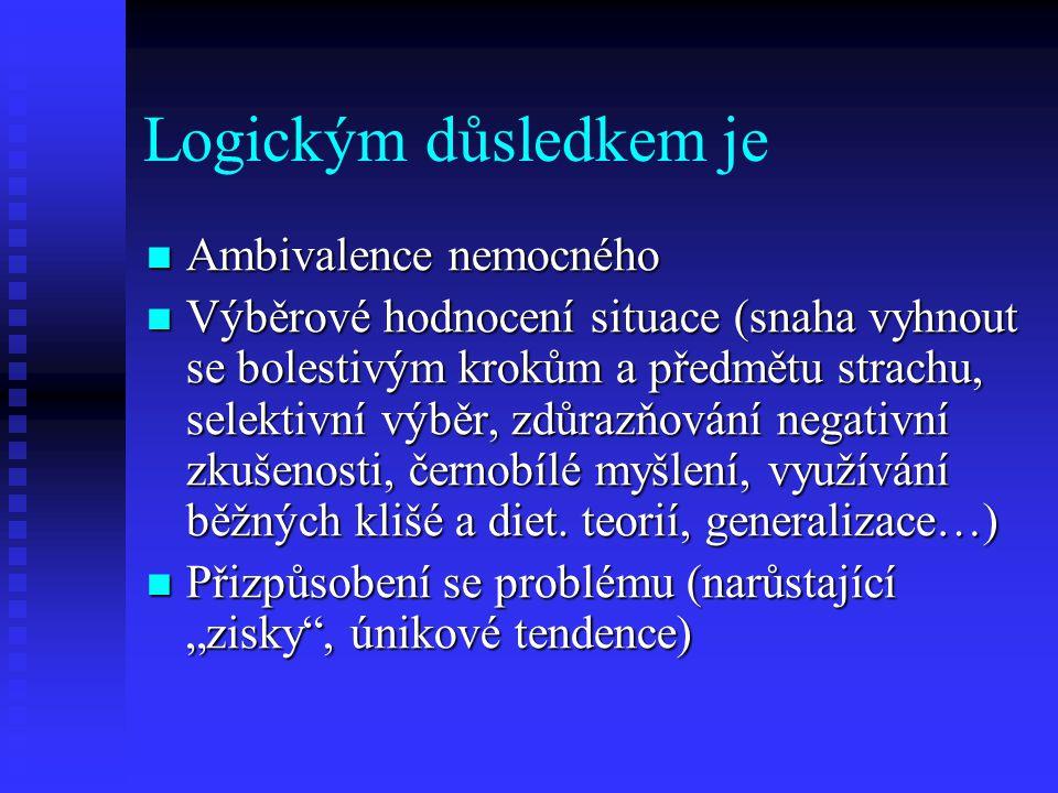 Logickým důsledkem je Ambivalence nemocného Ambivalence nemocného Výběrové hodnocení situace (snaha vyhnout se bolestivým krokům a předmětu strachu, selektivní výběr, zdůrazňování negativní zkušenosti, černobílé myšlení, využívání běžných klišé a diet.