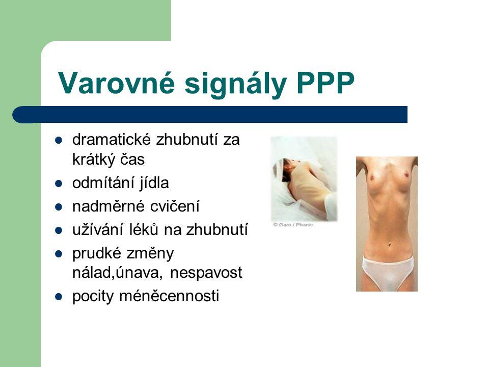 Varovné signály PPP dramatické zhubnutí za krátký čas odmítání jídla nadměrné cvičení užívání léků na zhubnutí prudké změny nálad,únava, nespavost poc