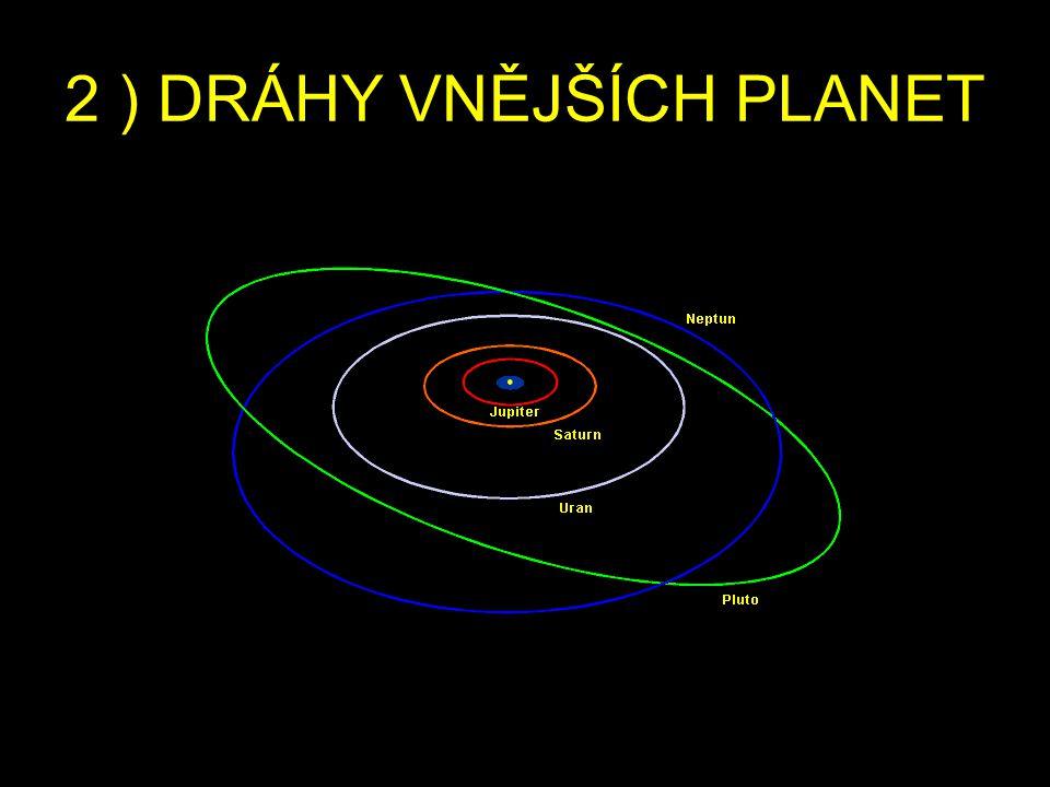 Dělení oblastí sluneční soustavy za Neptunem Podrobnější informace naleznete v článku Transneptunické těleso.Transneptunické těleso Excentricita a sklon drah těles rozptýleného disku v porovnání s klasickými objekty Kuiperova pásu a s tělesy, jejichž dráhy jsou v rezonanci 5:2 s dráhou Neptunuklasickýmirezonanci Známá transneptunická tělesa se dělí do dvou hlavních populací: Kuiperův pás a rozptýlený disk.