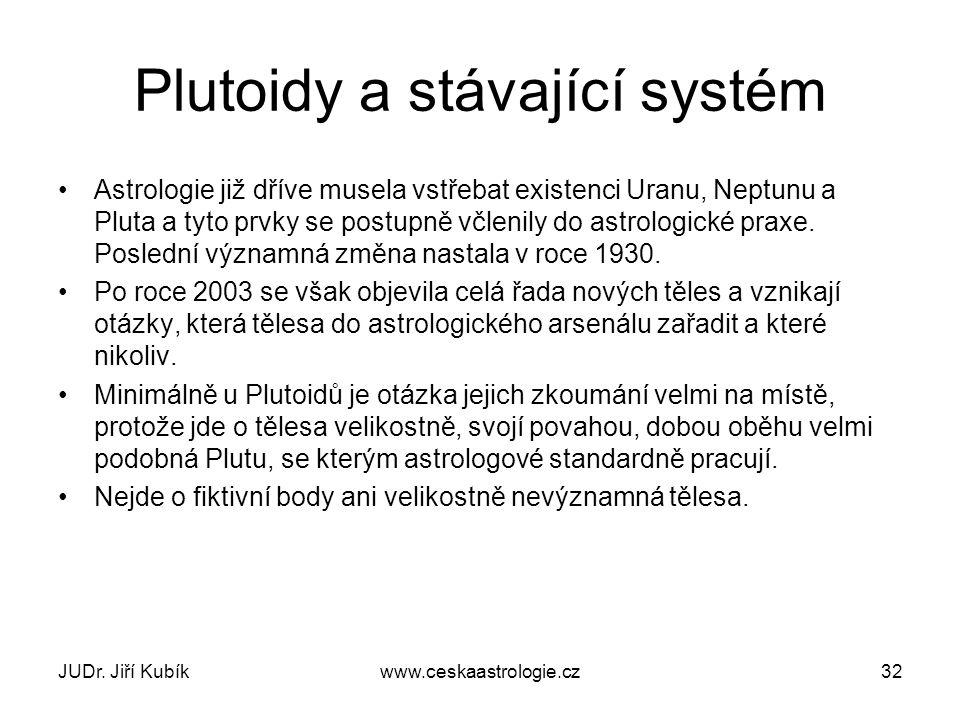 Omluva Světové Astrologické Společnosti Vzhledem k nečekanému objevu jedenácté planety sluneční soustavy dne 15.3.2004 se omlouváme některým klientům, kteří si nechali zhotovit své horoskopy před tímto datem.