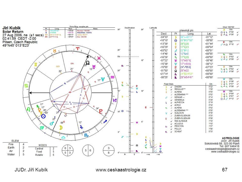 PRIMÁRNÍ DIREKCE Prosinec 2013 – žena našla práci ASC trigon HAUMEA JUDr.